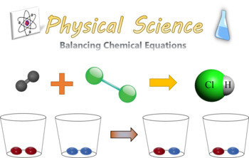 Balance Chemical Equations Activity, Lesson and Practice