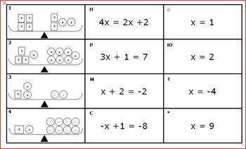 Algebra basics equations and mathematical models essay