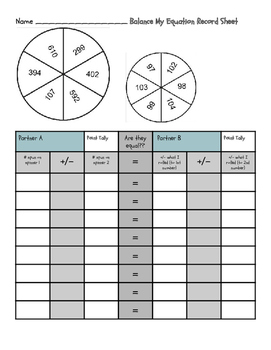 Balance My Equation: A Multi-Digit Addition Subtraction Strategy Game
