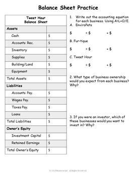 Balance Sheet Pet Store Scenarios