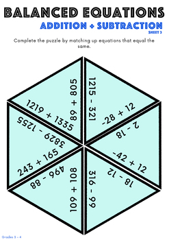 Balance The Equation Tarsia Puzzle: Addition and Subtraction - Grades 3 - 4