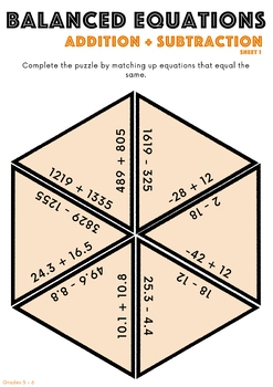 Balance The Equation Tarsia Puzzle: Addition and Subtraction - Grades 5 and 6
