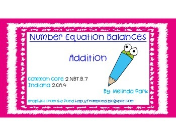 Balance the Equation - Standard Based