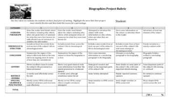 Balanced Biographies - Projects & PBL