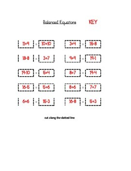 Balanced Equations- Cut and Paste