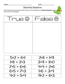 Balanced Equations True/False Sort
