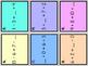 Balanced Equations Write the Room