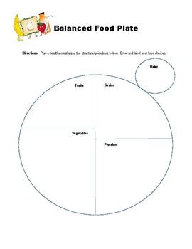 Balanced Food Plate