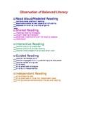 Balanced Literacy Checklist