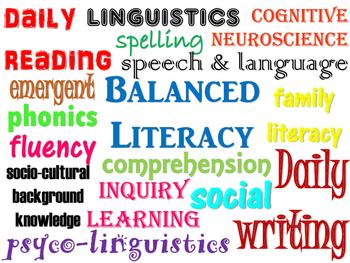 Balanced Literacy Classroom Poster
