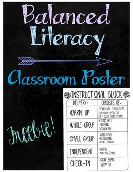 Balanced Literacy Classroom Poster Free