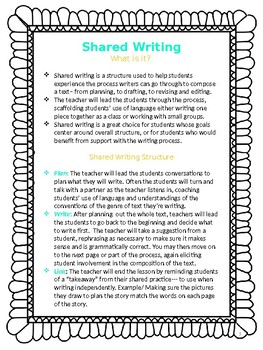 Balanced Literacy Overview *Editable*