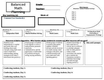 Balanced Math Workshop, planning template