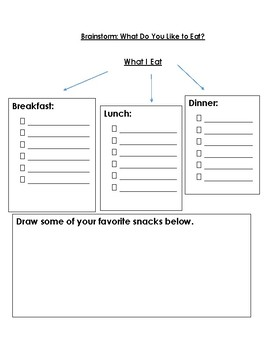 Nutrition Project-Based Activity