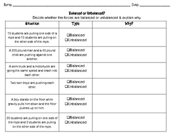Balanced And Unbalanced Forces Worksheet Worksheets For School ...