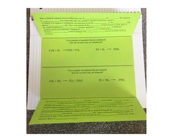 Balanced and Unbalanced Equations Foldable