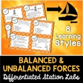 Balanced and Unbalanced Forces Student-Led Station Lab