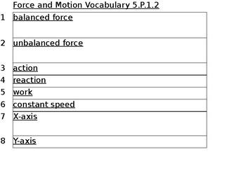 Balanced and Unbalanced Forces Vocabulary