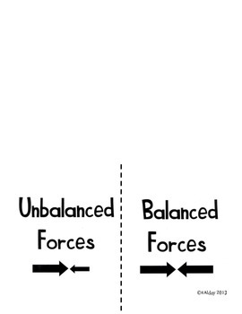 Balanced and unbalanced forces foldable worksheet for interactive notebook