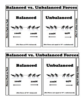 Unbalanced Forces Ex les Pdf   Bisniswisata co together with Balanced and Unbalanced Forces  179930753864 – Balanced and besides Balanced And Unbalanced Forces Worksheet 3rd Grade   Free Printables also Bill Nye Balance Video Worksheet  Balanced and Unbalanced Forces in addition June 6 science 8 balanced and unbalanced force also Balanced vs  Unbalanced Forces by JOHN RUGGIERO   TpT furthermore Balanced and Unbalanced worksheet moreover Fifth grade Lesson Balanced and Unbalanced Forces   BetterLesson likewise Balanced vs  Unbalanced Forces   8th Grade Science likewise 9 Best Images of Balanced And Unbalanced Forces Worksheet   Balanced additionally Forces Worksheet 1   FREE Printable Worksheets furthermore Balanced   Unbalanced Forces Worksheet by Plan Teach Grade Repeat additionally  additionally Forces And Motion Worksheet Answer Key Forces And Motion Worksheet further Forces Worksheet 1 in addition . on balanced and unbalanced forces worksheet