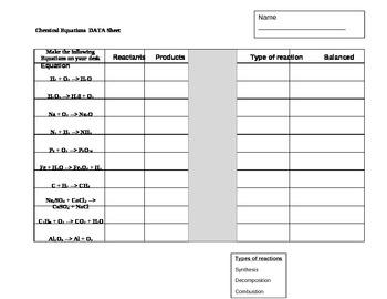 Balancing Chemical Equations 10 Questions
