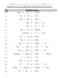 Balancing Chemical Equations (divided into easy, medium, difficult, and CRAZY)