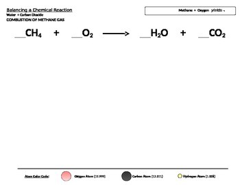 Balancing Chemical Equations ( 2 of 2)