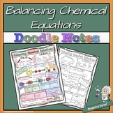Balancing Chemical Equations Doodle Notes
