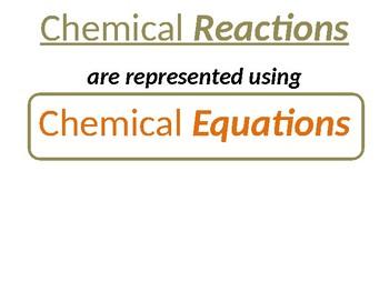 Balancing Chemical Equations: Formula Drop-Down Method #3