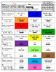 BALANCING CHEMICAL EQUATIONS SCIENCE COLOR BY NUMBER, QUIZ #1