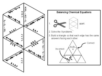 Balancing Chemical Equations Game: Chemistry Tarsia Puzzle