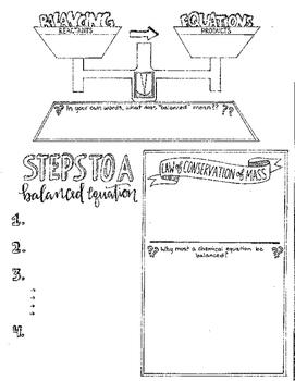 Balancing Chemical Equations Graphic Organizer