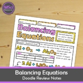 Balancing Chemical Equations Middle School Chemistry Doodle Notes