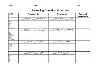Balancing Chemical Equations Packet