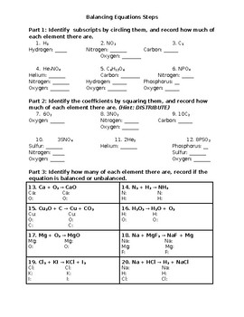 Balancing Chemical Equations Steps