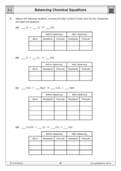 Balancing Chemical Equations [Worksheet]