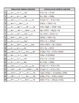Balancing Chemical Equations (practice, answer key & graphic organizer