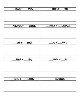 Balancing Equation Homework