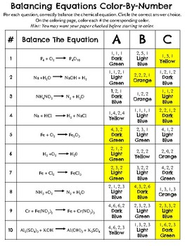 Balancing Equations *COLOR-BY-NUMBER* Activity by Maddox's Market