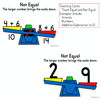 Balancing Equations First Second Grade Activity Teaching Worksheet