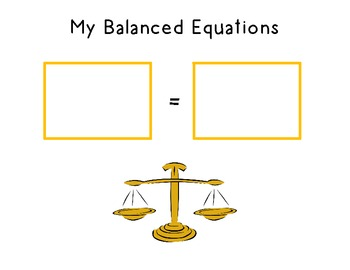 Balancing Equations Match Up {Addition & Subtraction}