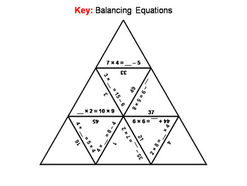 Balancing Equations: Math Tarsia Puzzle