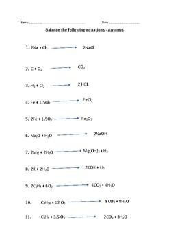 Balancing Equations Worksheet - No prep!