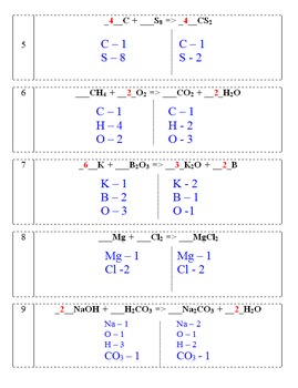 Balancing Equations Worksheet PLUS Quiz