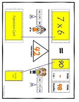 Balancing Equations with Multiplication
