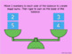 Balancing Numbers (sums 1-10) (Great for Google Classroom!)