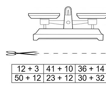 Balancing equations using addition