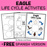 Bald Eagle Life Cycle Activities