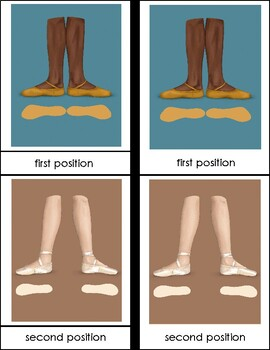 Ballet Positions and Parts of a Pointe Shoe Montessori Three Part Cards