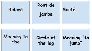 Ballet Vocabulary